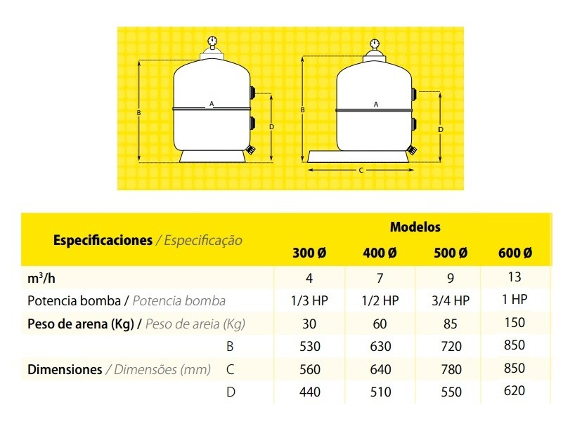 Dimensiones filtro monobloc ciclon
